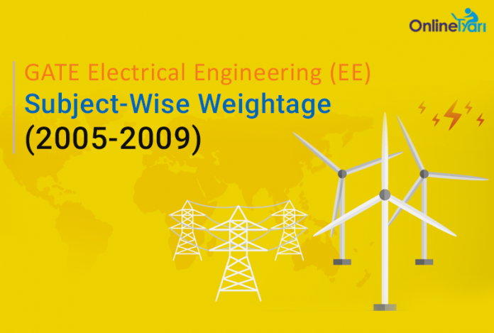 GATE Electrical Engineering Subject Weightage (2005-2009)