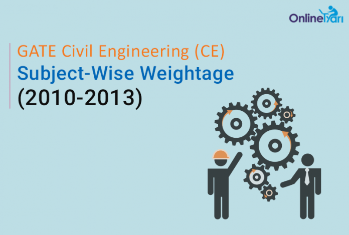 GATE Civil Engineering Subject Weightage (2010-2013)
