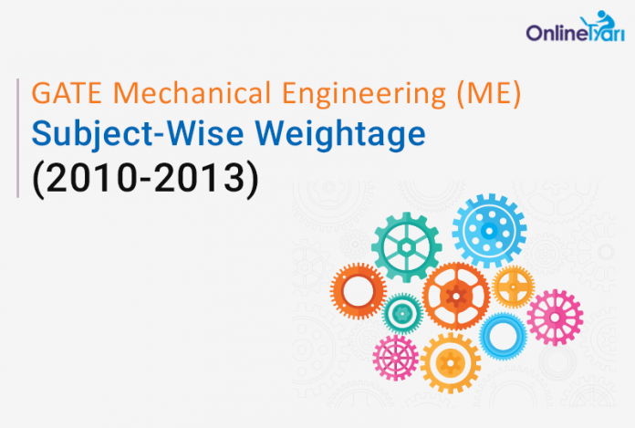 GATE Mechanical Engineering Subject Weightage (2010-2013)