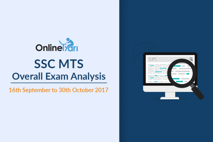 SSC MTS Overall Exam Analysis: 16th September to 30th October 2017